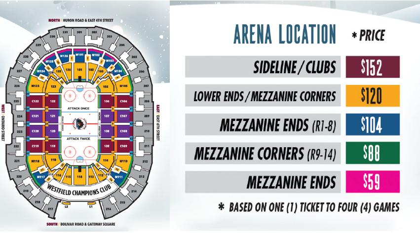 Pricing: Sideline ($152), Lower Ends/Mezzanine Corners ($120), Mezzanine Ends Row 1-8 ($104), Mezzanine Corners Row 9-14 ($88), Mezzanine Ends ($59)